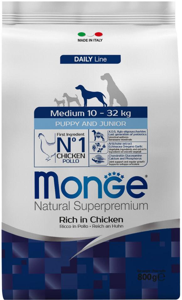 Отзывы о Корме для щенков Monge Dog Medium для средних пород 800г